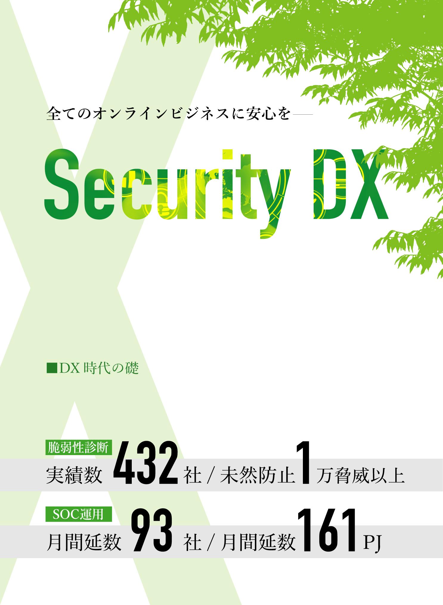 全てのオンラインビジネスに安心を − SECURITY DX